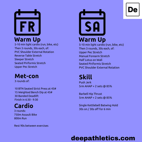 Functional fitness programming