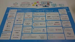SoftBank / マーケティングバンク