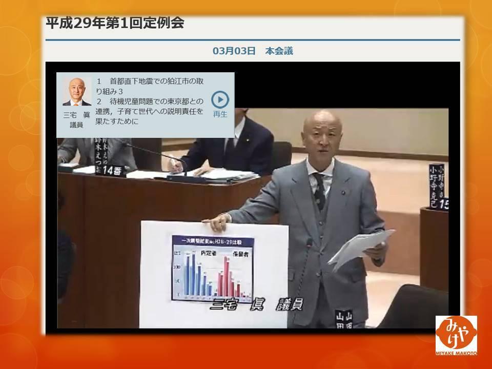 平成29年狛江市議会第一回定例会ミヤケマコト一般質問