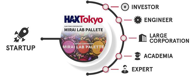 HAX-Tokyo-コンセプト.jpg