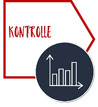 Marketing-Kontrolle Coaching