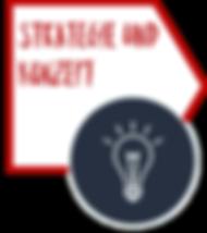 SAMOCO Marketing-Strategie & Konzept