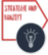 Marketing-Strategie & Konzept Coaching