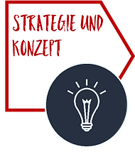 Marketing-Strategie & Konzept Coaching