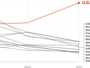 Shocking Fact of The Day (SFOTD): US Maternal Health Crisis, Part 1