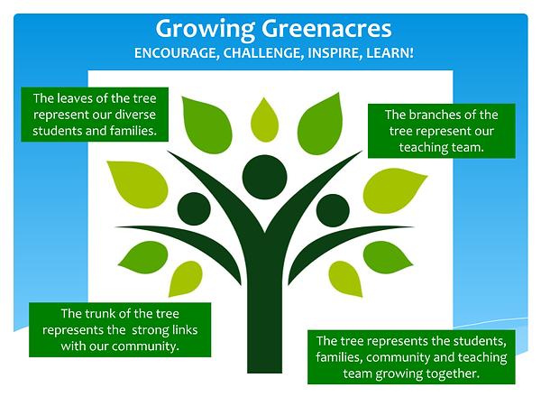Greenacres Tree.png