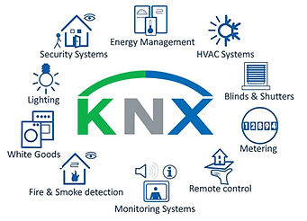 KNX Smart Home Lighting Integration.jpg