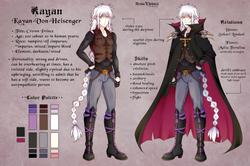 Kayan character sheet