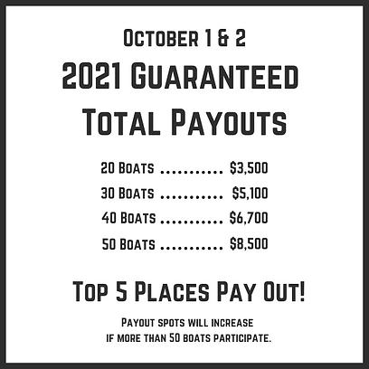 Madkatz Oologah 2021 - Payouts 628x628 (1).png