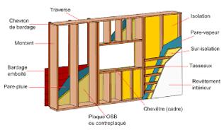 mur-ossature-bois