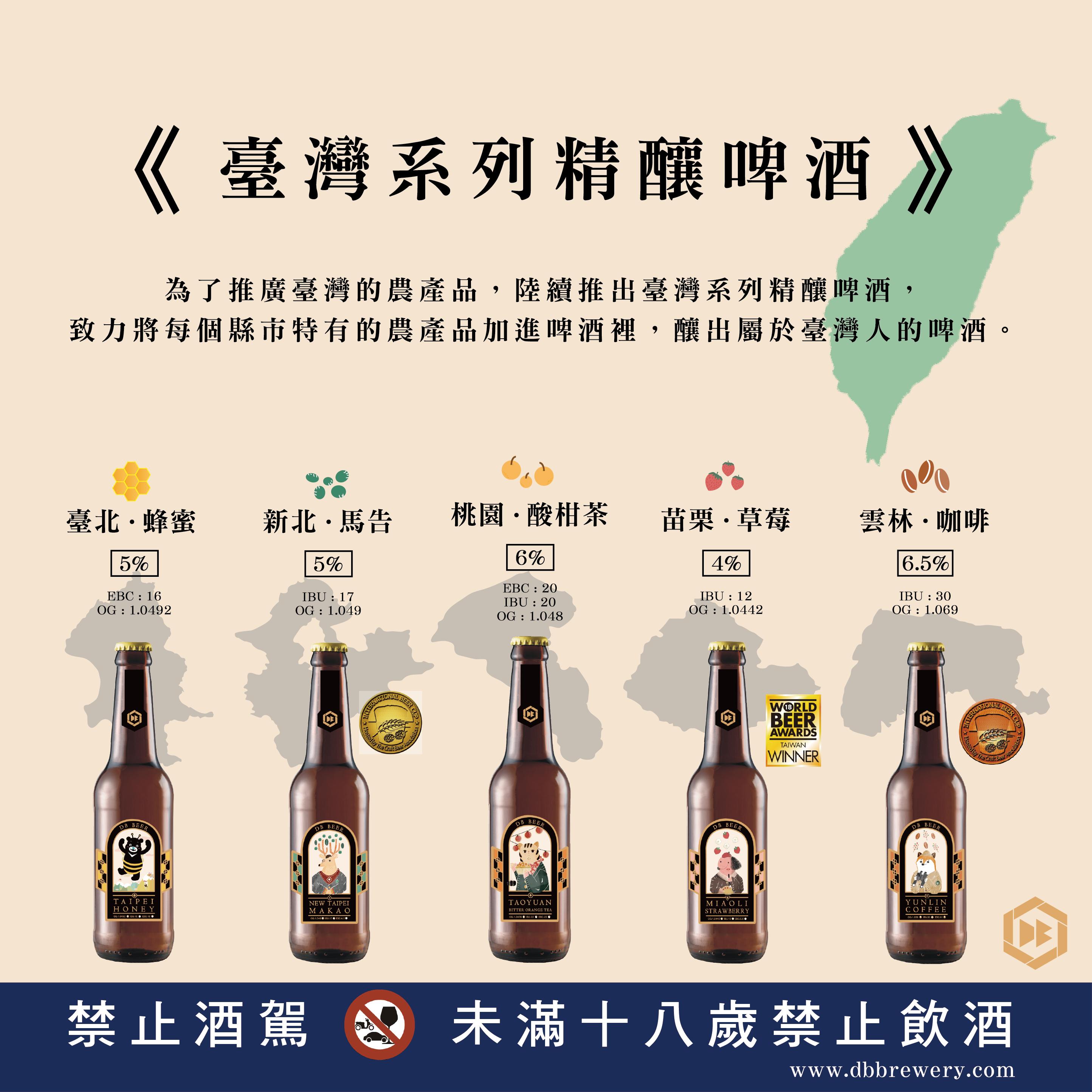 DB Beer 鄧爸麥酒