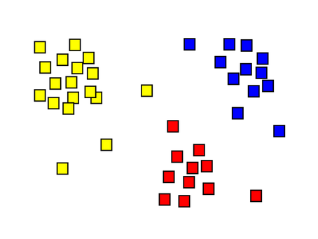 MACHINE LEARNING: PRODUCT SEGMENT USING CLUSTERING