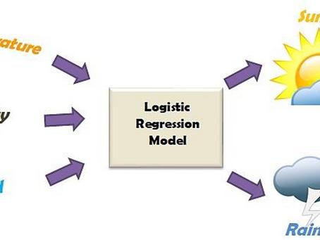 Machine Learning Algorithm- Logistic Regression