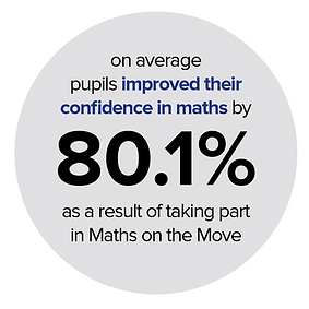 RB MATHS ON THE MOVE1.png