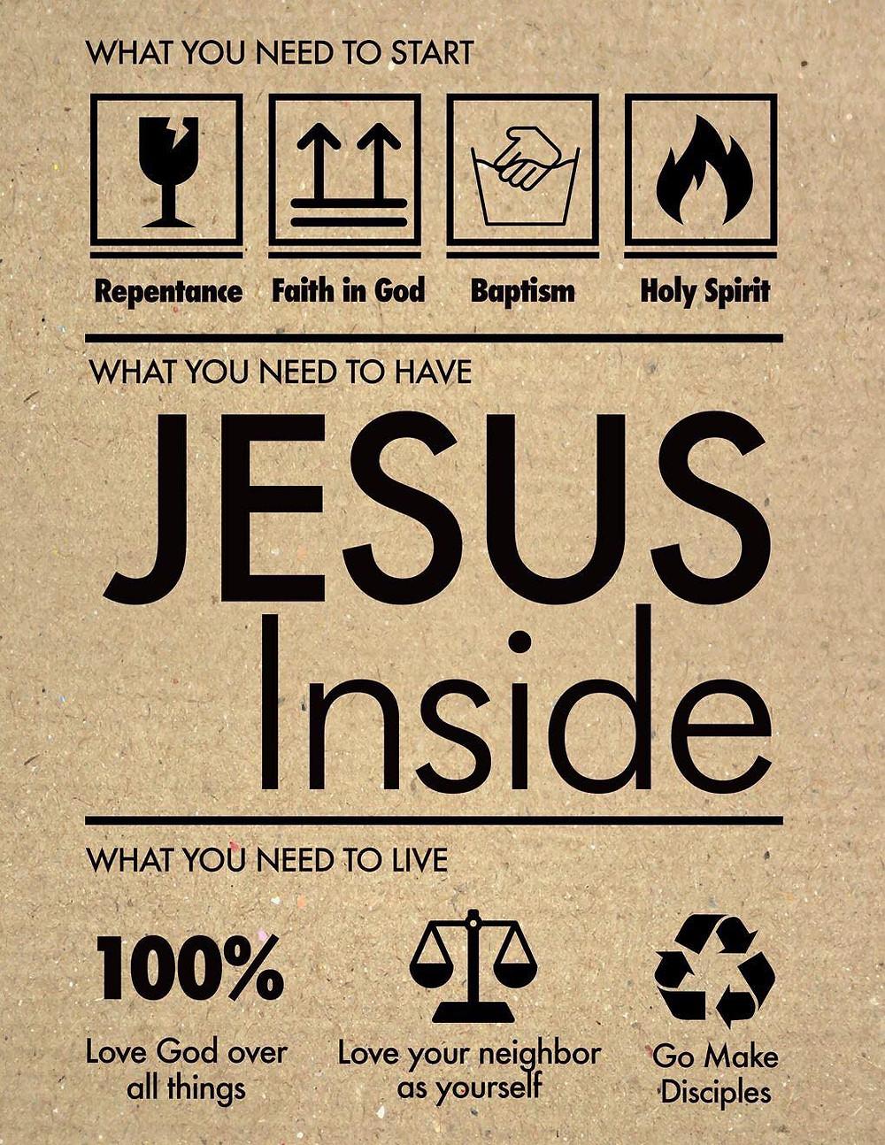 Jesus Inside Chart