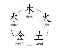 five-element-chinese-medicine-1000-838.j