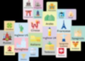 tabella delle lingue.png