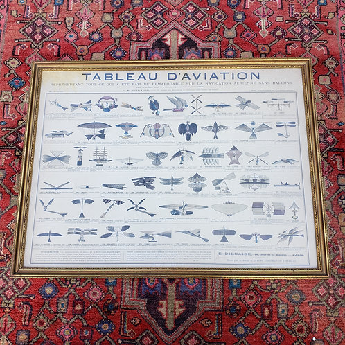 Tableau d'Aviation Poster from1881 Illustrating Mechanical Flying Machines
