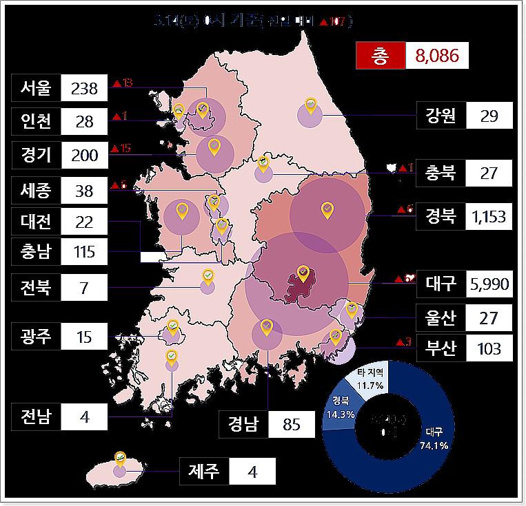 Kore'de güncel koronavirüs bilgisi.