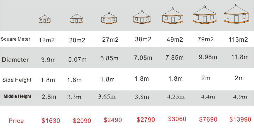 modern yurt price.jpg