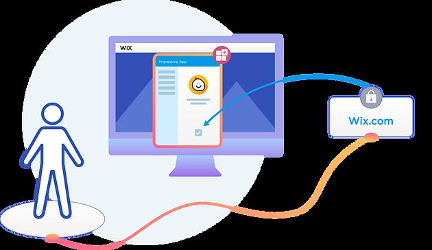 user ID and premium plan