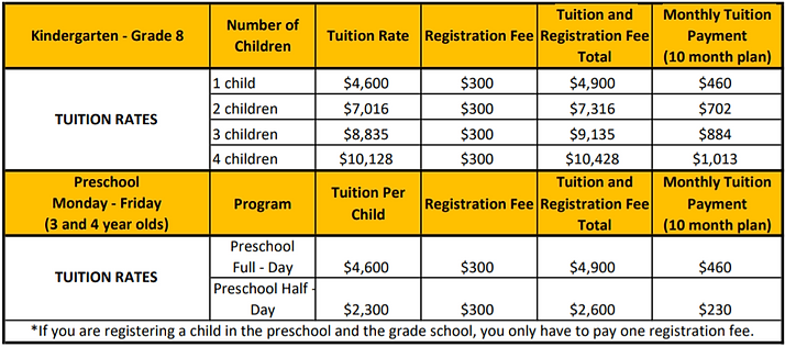 tuition rates 2020-2021.PNG