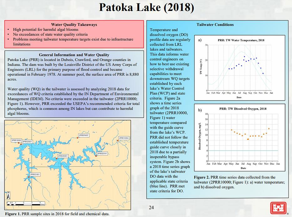 2018 Patoka Water Quality Lake Report.PN