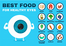 Healthy Food For Healthy Eyes