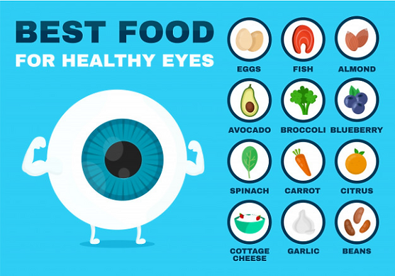 Healthy Food For Healthy Eyes