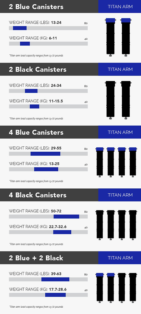 TItan Weight Ranges2.jpg