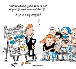 Cartoon campagne UWV