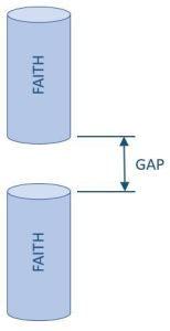 Faith_Gap_Tom_Deaderick.jpg