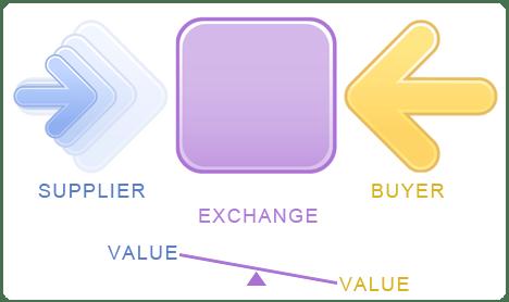 tb_exchangeimbalance.png