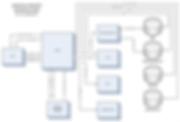 dev_interfacemap.png
