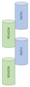 Reason_Faith_Gaps_Tom_Deaderick.jpg