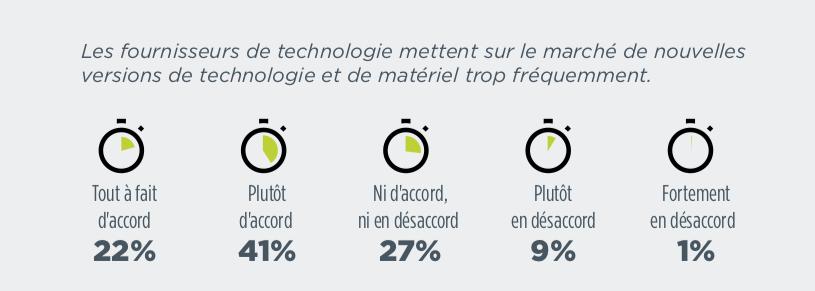 fournisseurs technologies innovantes
