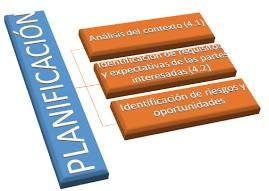 COFAC en las etapas finales de su Planificación Estratégica: Una Visión y un Propósito
