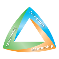 UTP Triangle Graphic.png