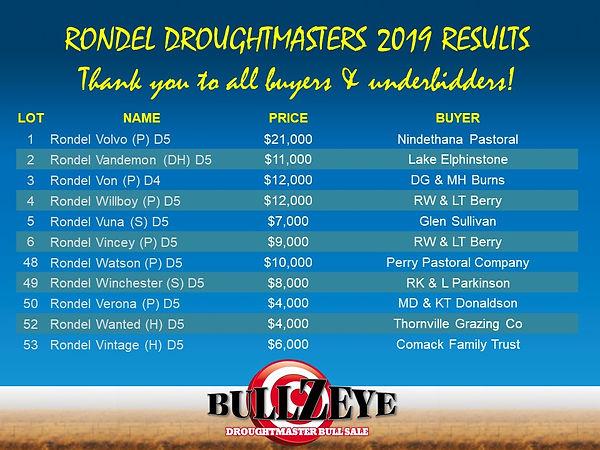 2019 Sale Results.jpg
