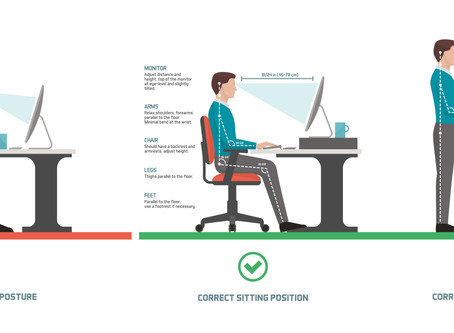 Working from home? Tips to staying pain free whilst working from your home office