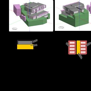 SANS-XA and Parametrics