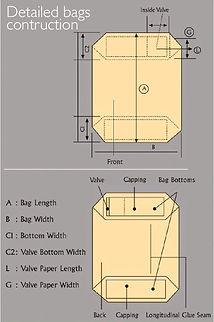 detailed bags.jpg