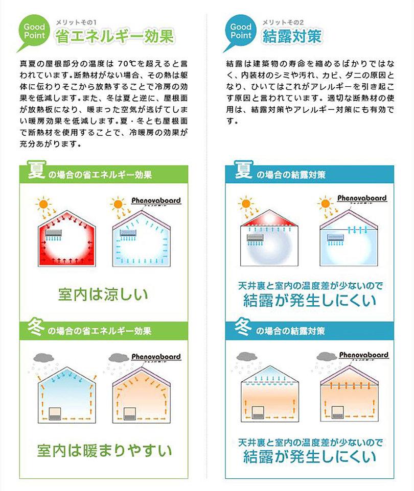 屋根断熱のメリット.JPG