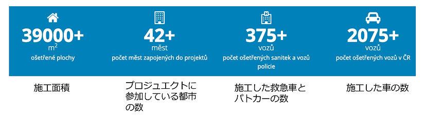 5年間の実績.jpg