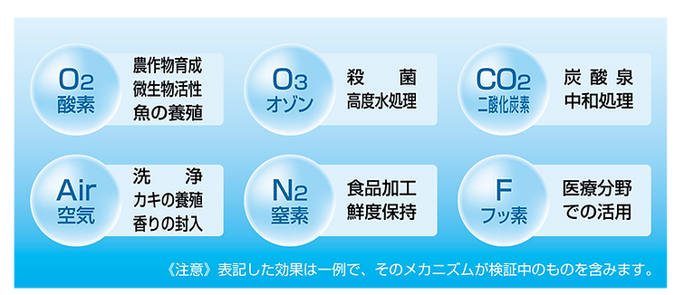 UFBに封入する気体と機能.png