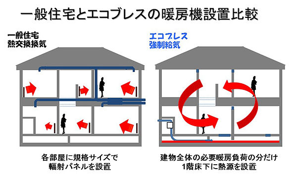 一般住宅との比較.jpg