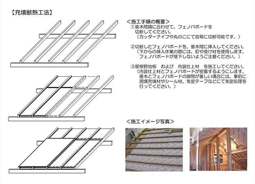 充填断熱ー屋根.JPG