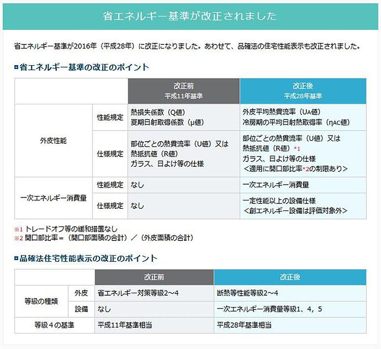 省エネ基準改正1.JPG