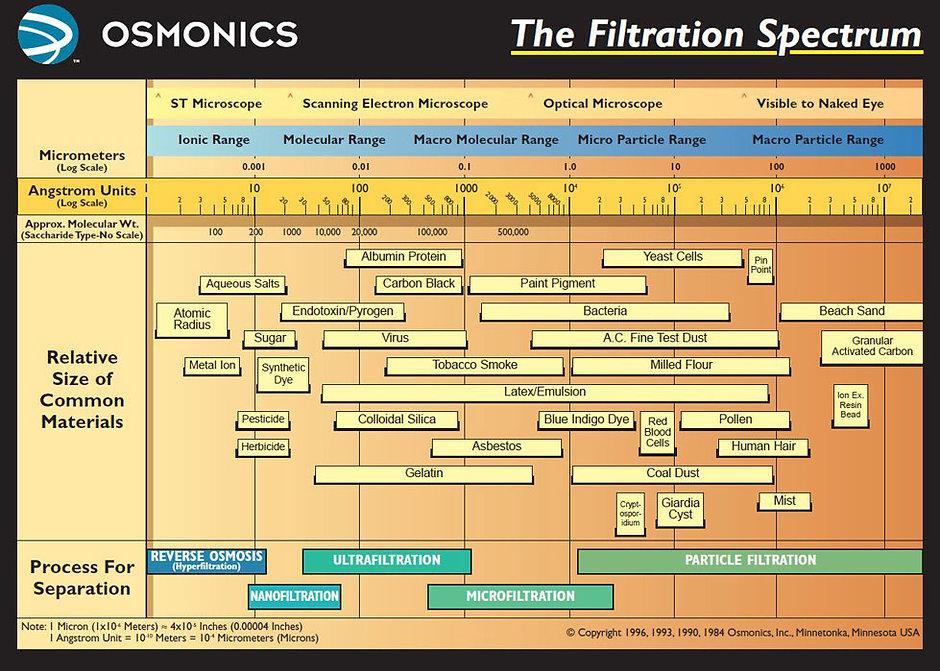 water-filtration-tips-filter-maintenance