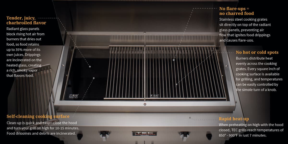 TEC-Grills-Do-Everything-Better.jpg